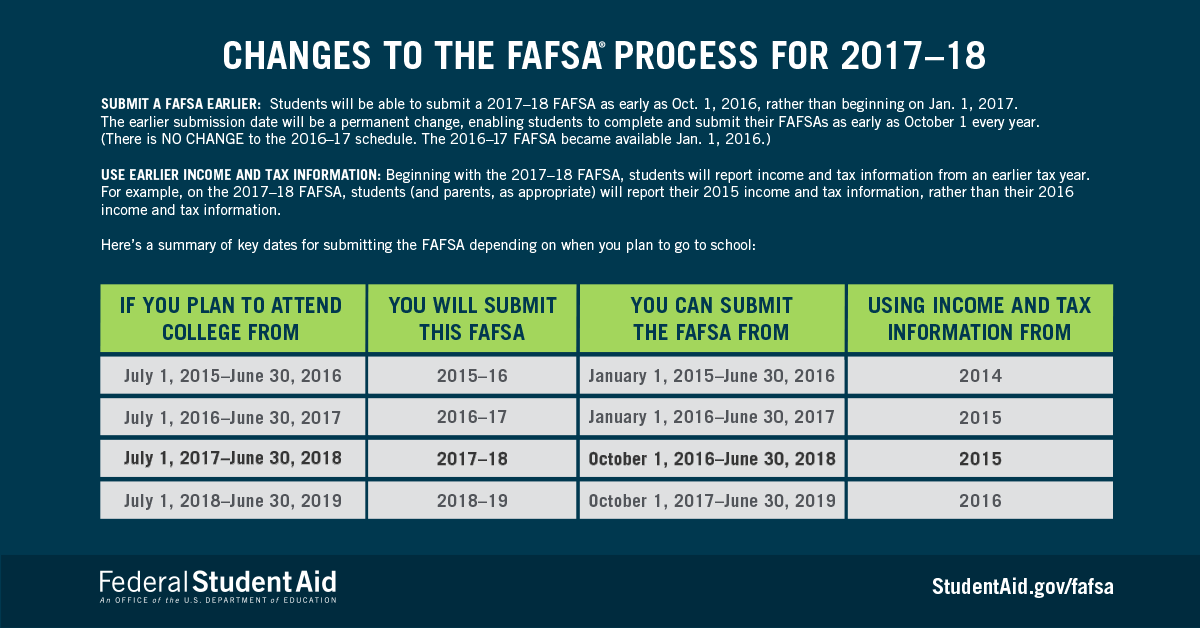 Changes to FAFSA for 2017-18 | UF Office for Student Financial Affairs