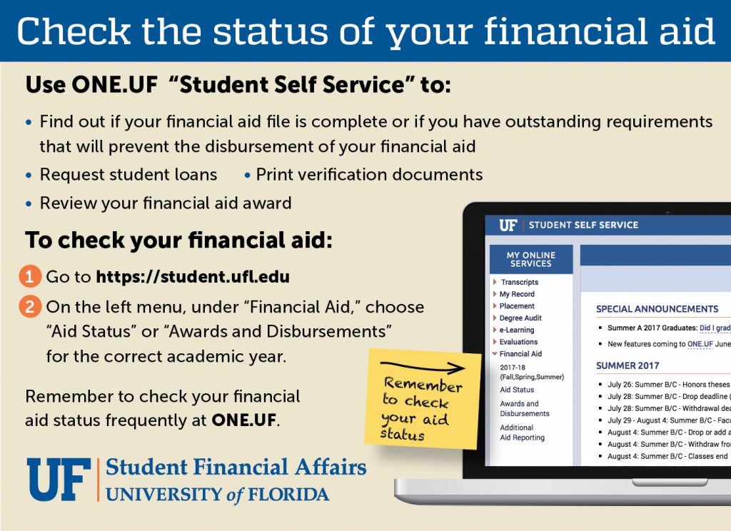 Check the status of your financial aid often each semester.